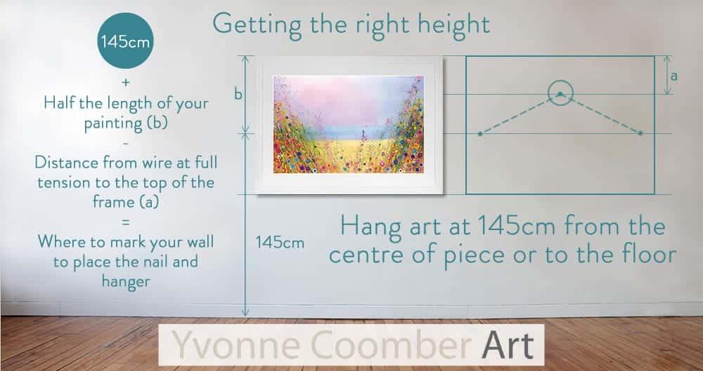 How to hang wall art diagram